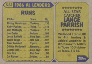 1987-Topps-Lance-Parrish-All-Star-Back