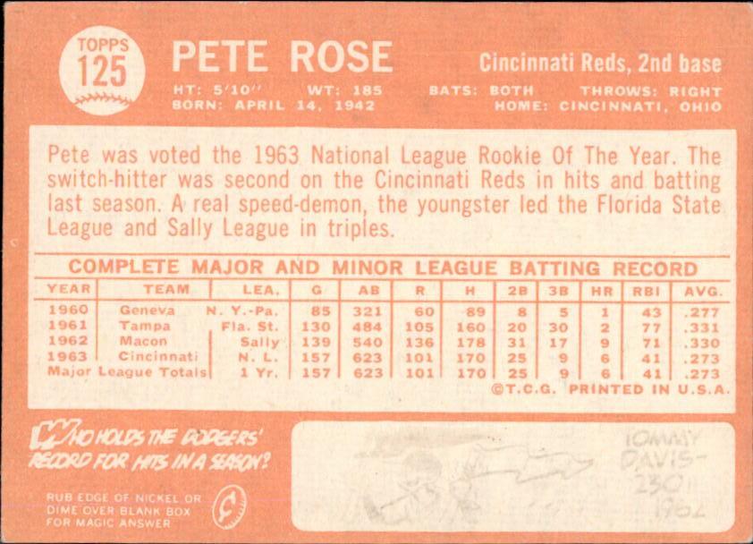 1964 Topps Pete Rose (back)