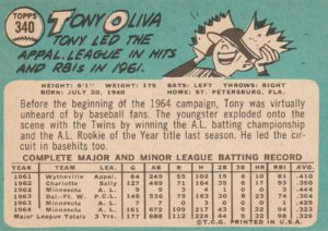1965 Topps Tony Oliva (back)