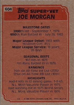 1983 Topps Joe Morgan Super Veteran (back)