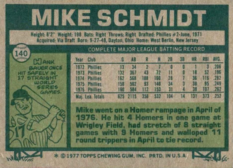 1977 Topps Mike Schmidt (back)
