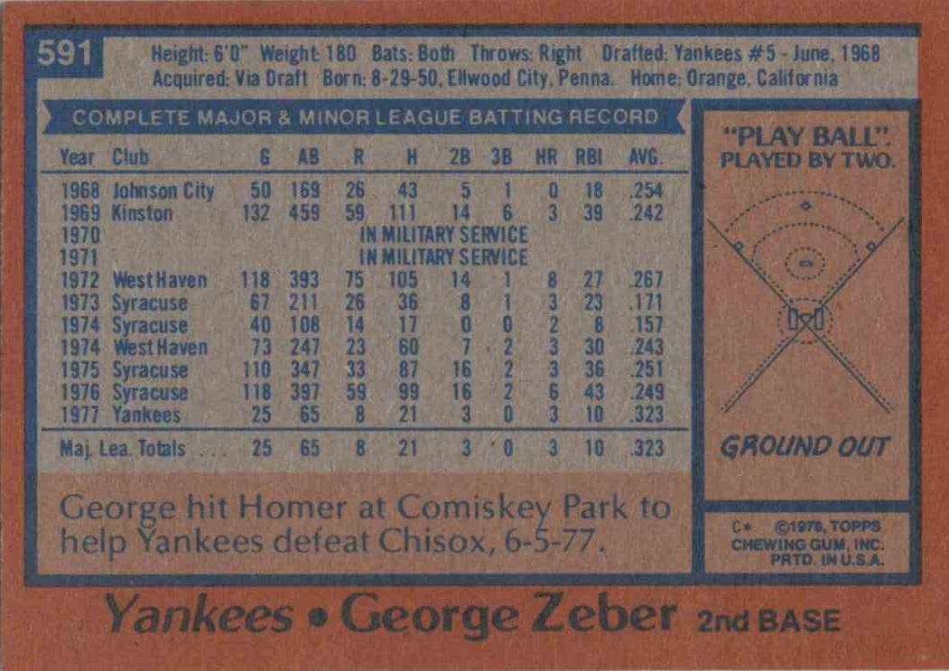 1978 Topps George Zeber (back)