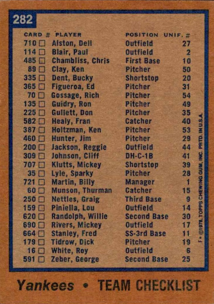 1978 Topps New York Yankees Checklist