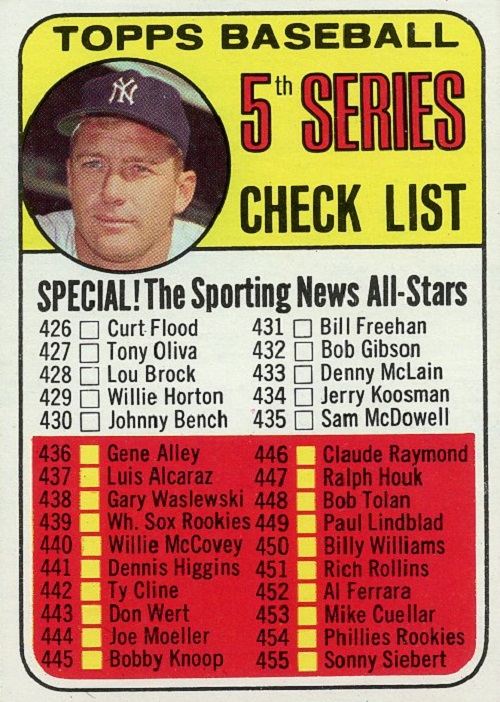 1969 Topps 5th Series Check List -- Mickey Mantle