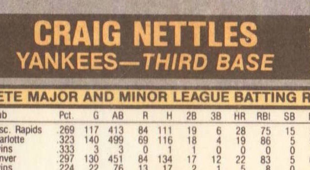 "Oh, Say Can You ""C"" Nettles How 1981 Fleer Baseball Cards Changed the Hobby?"