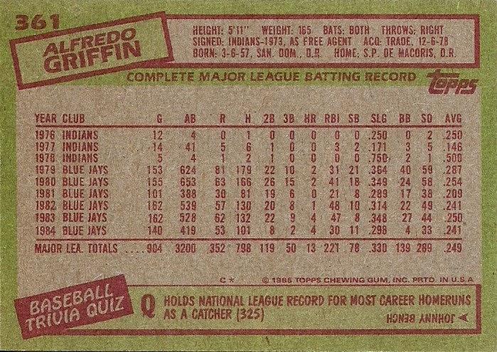 1985 Topps Alfredo Griffin (back)