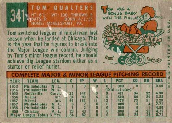 1959 Topps Tom Qualters (back)