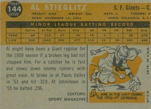 1960 Topps Al Stieglitz (back)