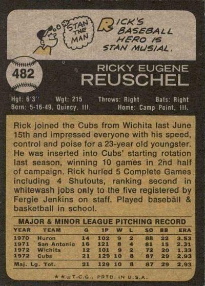 1973 topps rick reuschel (back)