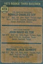 1973 Topps Mike Schmidt (#615) back