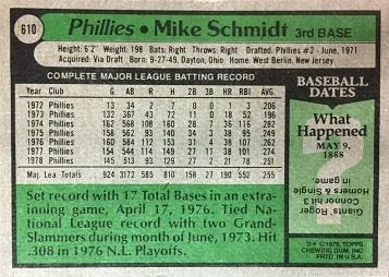 1979 Topps Mike Schmidt (#610) back