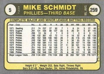 1981 Fleer Mike Schmidt (#5) back