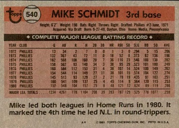 1981 Topps Mike Schmidt (#540) back