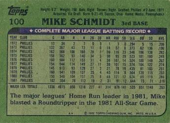 1982 Topps Mike Schmidt (#100) back