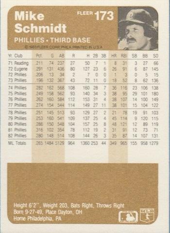 1983 Fleer Mike Schmidt (#173) back