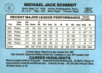 1986 Donruss Mike Schmidt (#61) back