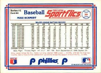 1986 Sportflics Mike Schmidt (#44) back