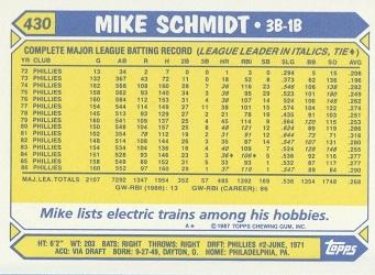 1987 Topps Mike Schmidt (#430) back