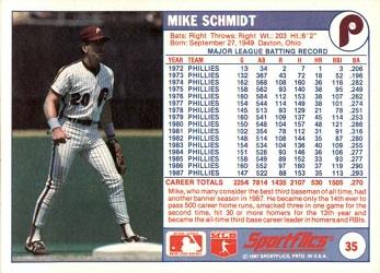 1988 Sportflics Mike Schmidt (#35) back