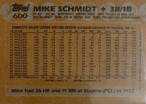 1988 Topps Mike Schmidt (#600) back