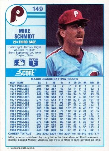 1989 Score Mike Schmidt (#149) back